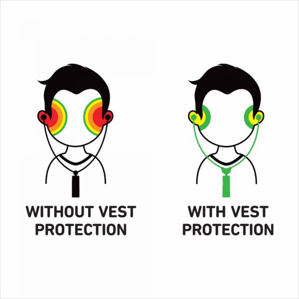 Vest Anti Radiation Bluetooth Headset on wallet samsung galaxy s5